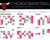 chicago bulls 2014 schedule